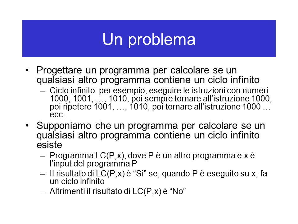 Un problema Progettare un programma per calcolare se un qualsiasi altro programma contiene un ciclo infinito –Ciclo infinito: per esempio, eseguire le istruzioni con numeri 1000, 1001, …, 1010, poi sempre tornare all'istruzione 1000, poi ripetere 1001, …, 1010, poi tornare all'istruzione 1000 … ecc.