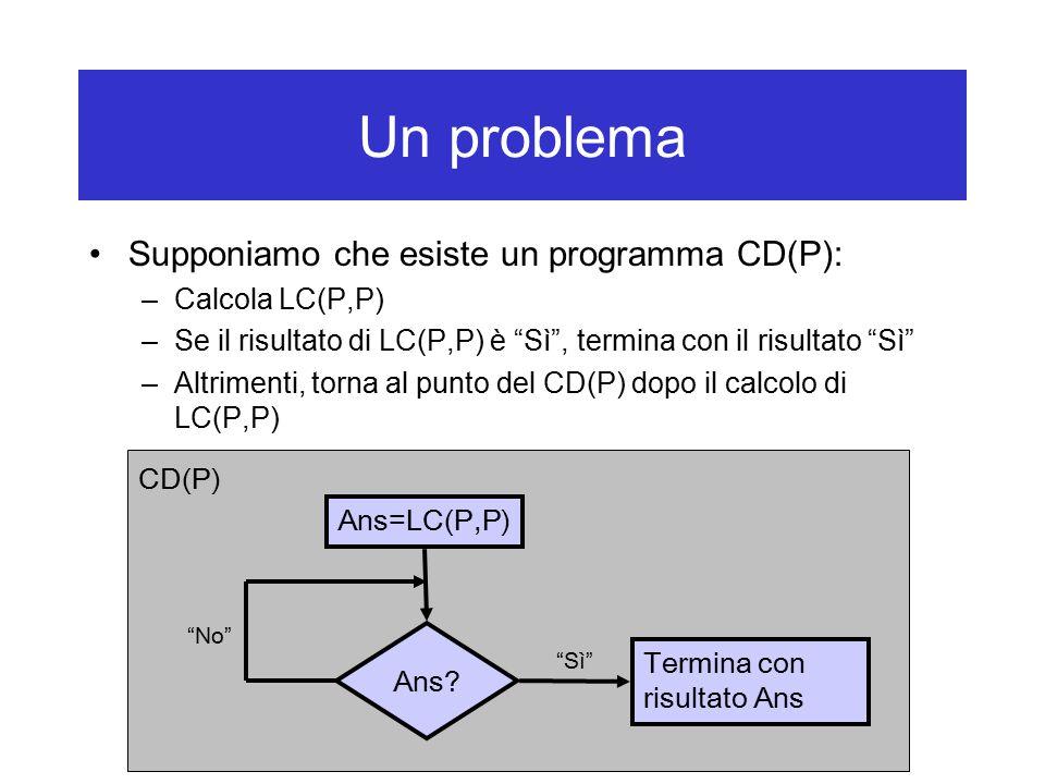 Un problema Supponiamo che esiste un programma CD(P): –Calcola LC(P,P) –Se il risultato di LC(P,P) è Sì , termina con il risultato Sì –Altrimenti, torna al punto del CD(P) dopo il calcolo di LC(P,P) Ans=LC(P,P) Ans.