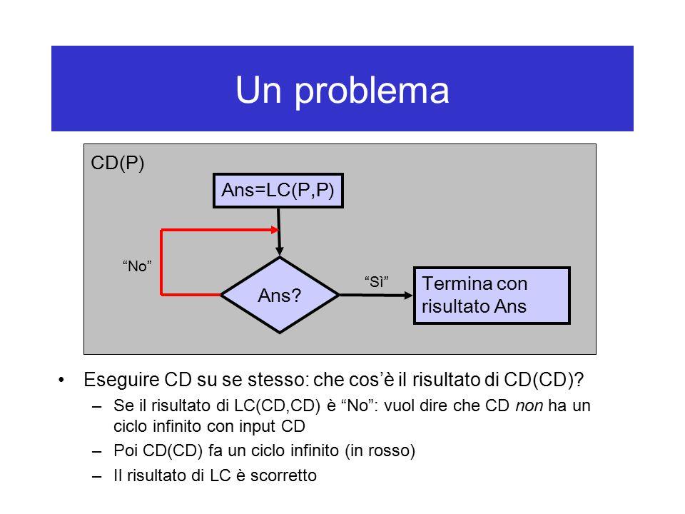 """Un problema Eseguire CD su se stesso: che cos'è il risultato di CD(CD)? –Se il risultato di LC(CD,CD) è """"No"""": vuol dire che CD non ha un ciclo infinit"""