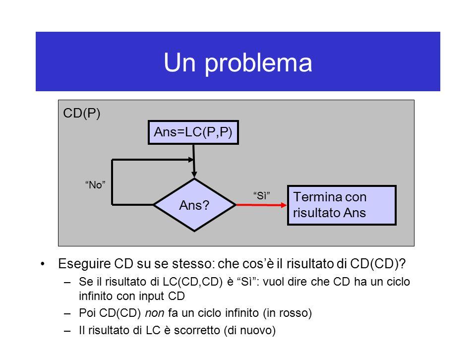 """Un problema Eseguire CD su se stesso: che cos'è il risultato di CD(CD)? –Se il risultato di LC(CD,CD) è """"Sì"""": vuol dire che CD ha un ciclo infinito co"""