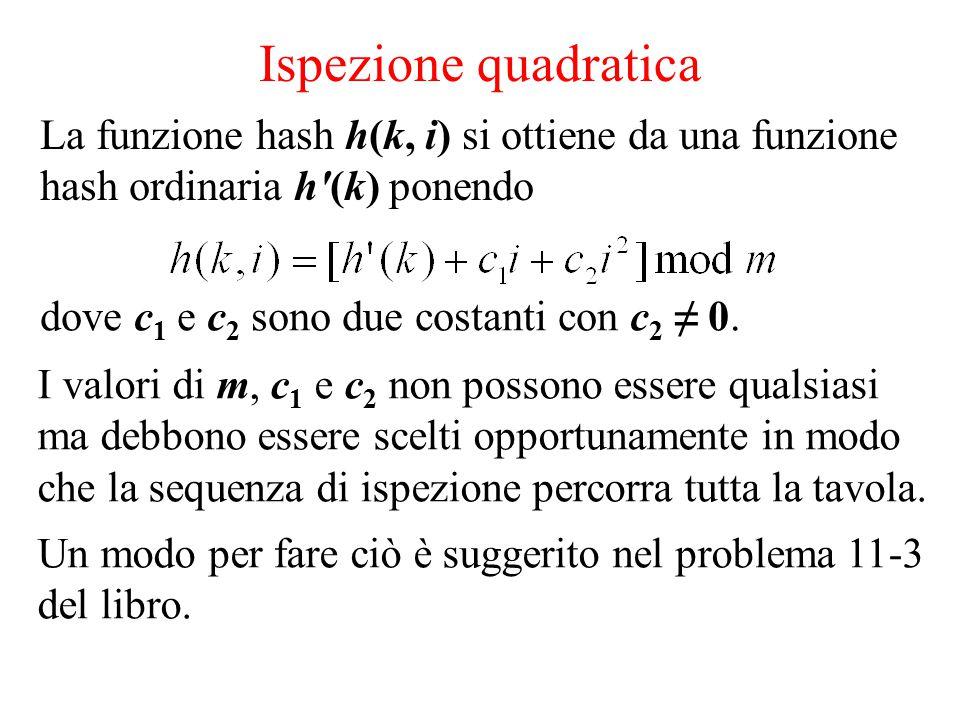 Ispezione quadratica La funzione hash h(k, i) si ottiene da una funzione hash ordinaria h (k) ponendo I valori di m, c 1 e c 2 non possono essere qualsiasi ma debbono essere scelti opportunamente in modo che la sequenza di ispezione percorra tutta la tavola.