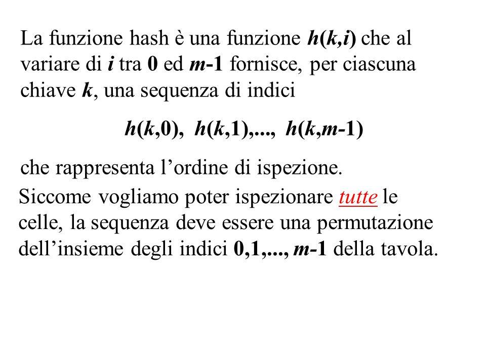 La funzione hash è una funzione h(k,i) che al variare di i tra 0 ed m-1 fornisce, per ciascuna chiave k, una sequenza di indici h(k,0), h(k,1),..., h(k,m-1) che rappresenta l'ordine di ispezione.