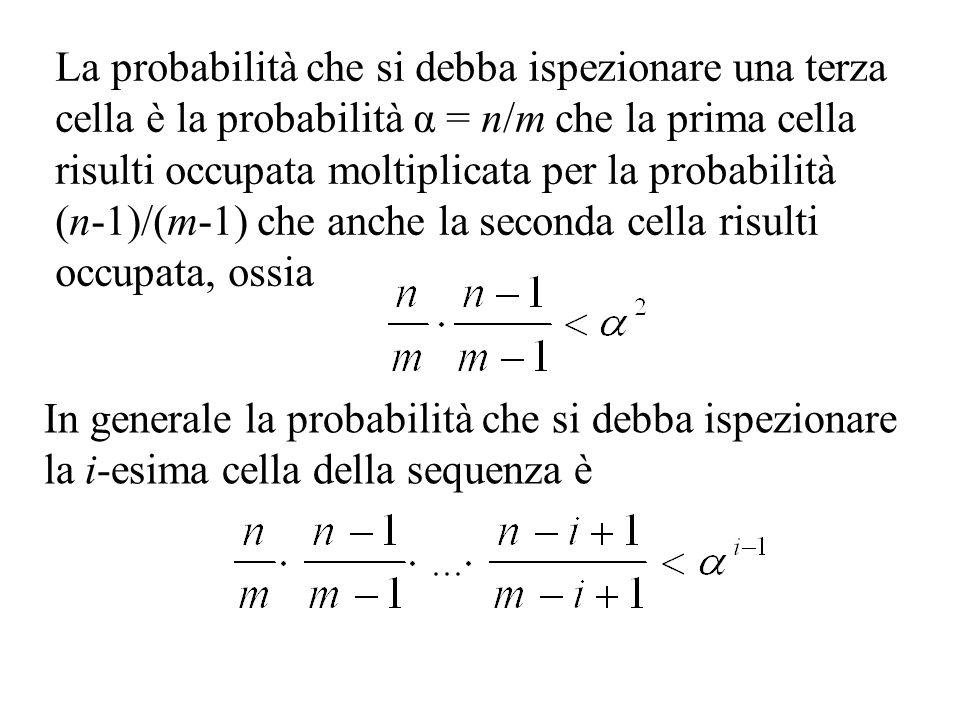 La probabilità che si debba ispezionare una terza cella è la probabilità α = n/m che la prima cella risulti occupata moltiplicata per la probabilità (n-1)/(m-1) che anche la seconda cella risulti occupata, ossia In generale la probabilità che si debba ispezionare la i-esima cella della sequenza è