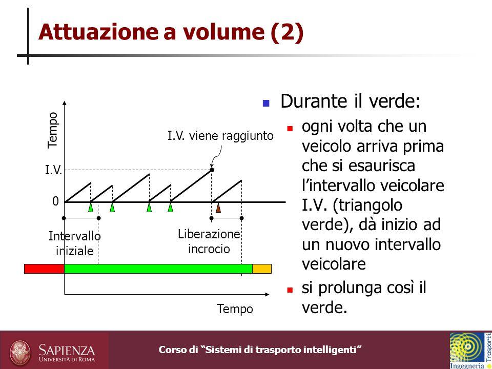 Corso di Sistemi di trasporto intelligenti Attuazione a volume (3) Il semaforo passa a rosso quando: è trascorso un intervallo veicolare senza che sia arrivato alcun veicolo (il triangolo marrone è oltre IV); è stato raggiunto il valore massimo ammissibile per il verde.