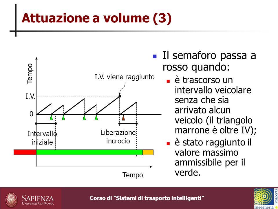 Corso di Sistemi di trasporto intelligenti Attuazione a volume-densità (1) Funzionamento simile all'attuazione a volume, ma con intervallo iniziale e veicolare variabili.