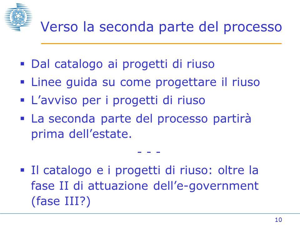 10 Verso la seconda parte del processo  Dal catalogo ai progetti di riuso  Linee guida su come progettare il riuso  L'avviso per i progetti di riuso  La seconda parte del processo partirà prima dell'estate.
