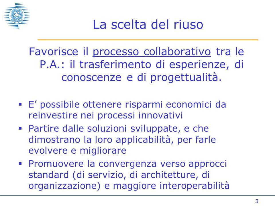 3 La scelta del riuso Favorisce il processo collaborativo tra le P.A.: il trasferimento di esperienze, di conoscenze e di progettualità.