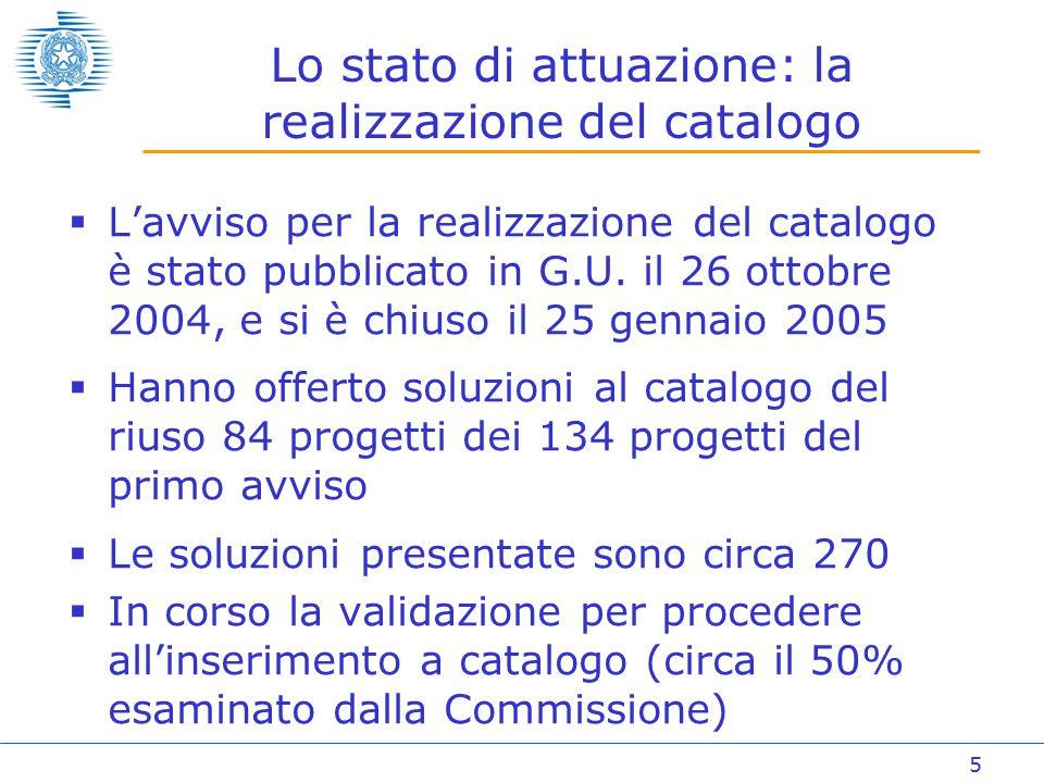 5 Lo stato di attuazione: la realizzazione del catalogo  L'avviso per la realizzazione del catalogo è stato pubblicato in G.U.