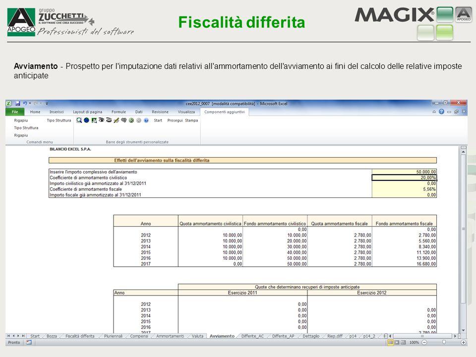 Avviamento - Prospetto per l'imputazione dati relativi all'ammortamento dell'avviamento ai fini del calcolo delle relative imposte anticipate Fiscalit