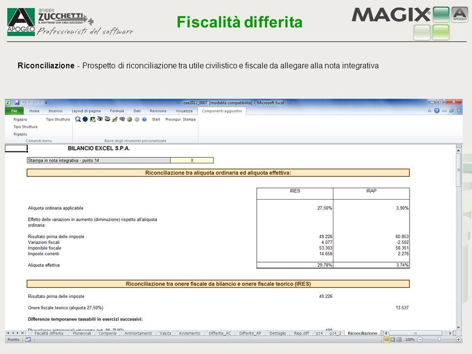 Riconciliazione - Prospetto di riconciliazione tra utile civilistico e fiscale da allegare alla nota integrativa Fiscalità differita