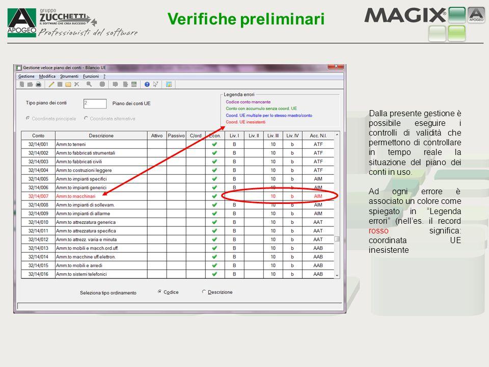 Dalla presente gestione è possibile eseguire i controlli di validità che permettono di controllare in tempo reale la situazione del piano dei conti in