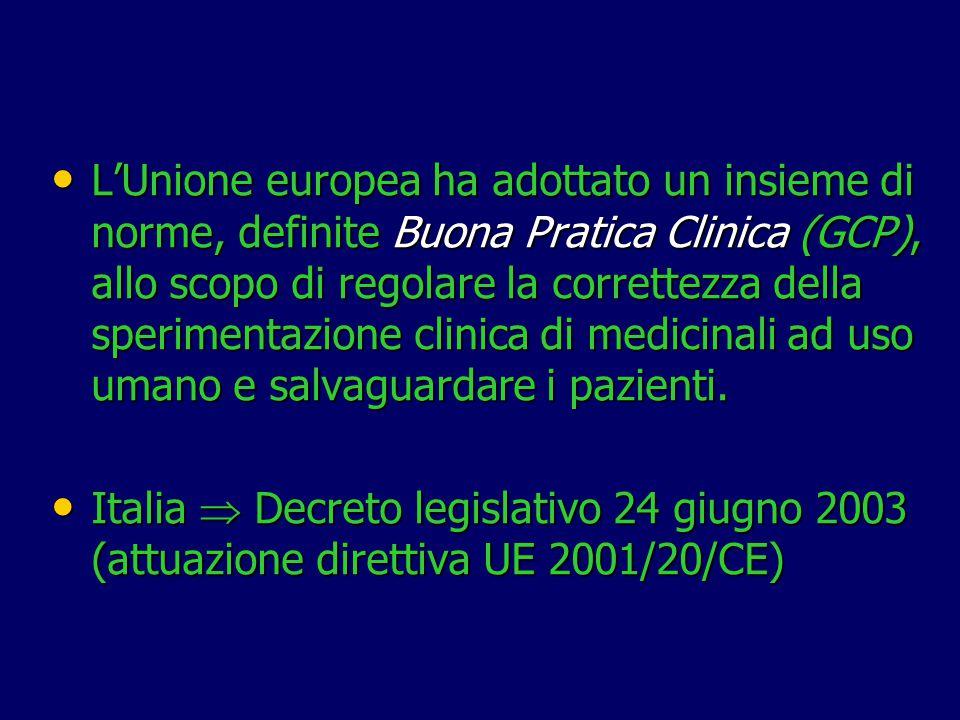 L'Unione europea ha adottato un insieme di norme, definite Buona Pratica Clinica (GCP), allo scopo di regolare la correttezza della sperimentazione cl