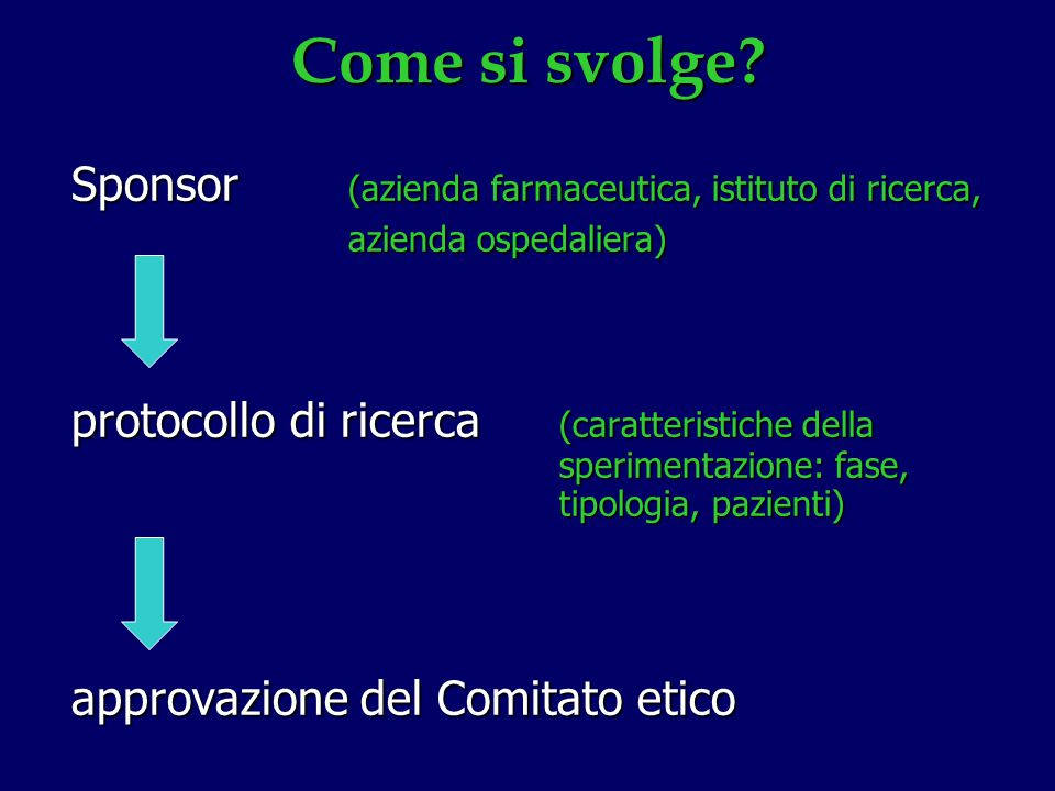 Come si svolge? Sponsor (azienda farmaceutica, istituto di ricerca, azienda ospedaliera) protocollo di ricerca (caratteristiche della sperimentazione: