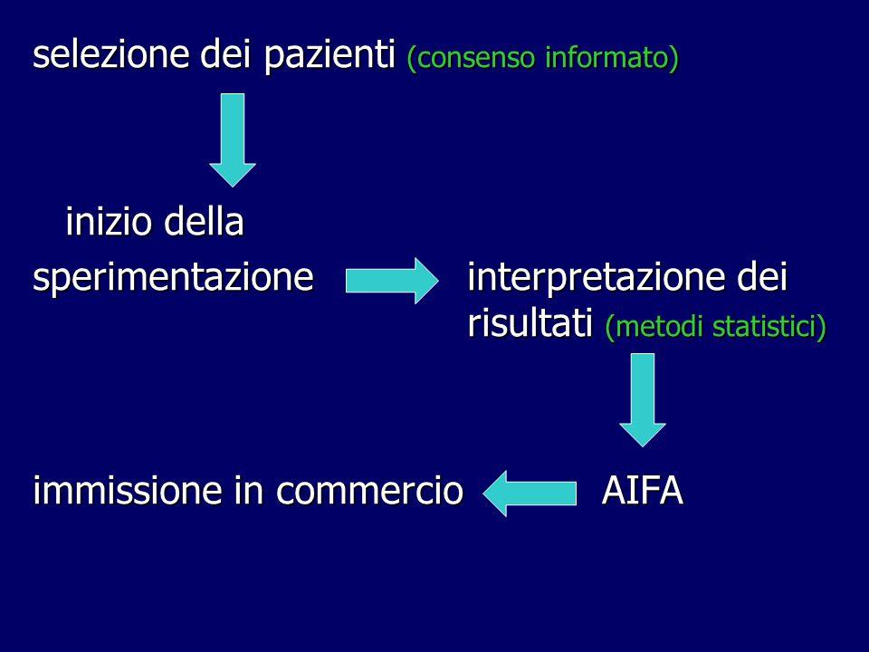 selezione dei pazienti (consenso informato) inizio della sperimentazione interpretazione dei risultati (metodi statistici) immissione in commercio AIF