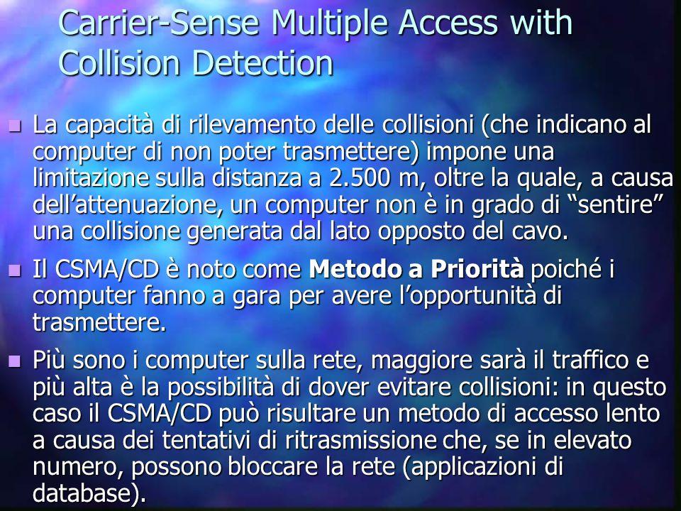 Carrier-Sense Multiple Access with Collision Detection La capacità di rilevamento delle collisioni (che indicano al computer di non poter trasmettere)
