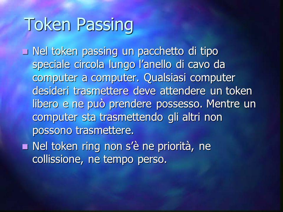 Token Passing Nel token passing un pacchetto di tipo speciale circola lungo l'anello di cavo da computer a computer. Qualsiasi computer desideri trasm