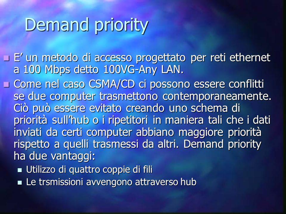 Demand priority E' un metodo di accesso progettato per reti ethernet a 100 Mbps detto 100VG-Any LAN. E' un metodo di accesso progettato per reti ether