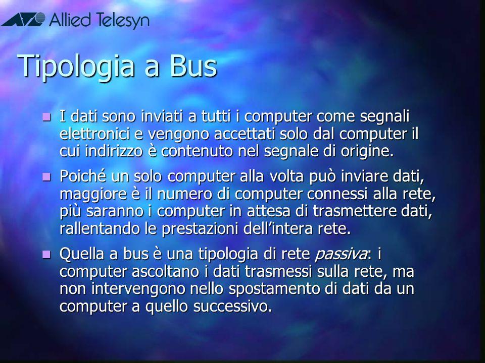 Tipologia a Bus I dati sono inviati a tutti i computer come segnali elettronici e vengono accettati solo dal computer il cui indirizzo è contenuto nel