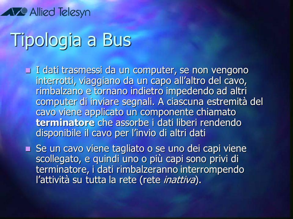 Tipologia a Bus I dati trasmessi da un computer, se non vengono interrotti, viaggiano da un capo all'altro del cavo, rimbalzano e tornano indietro imp