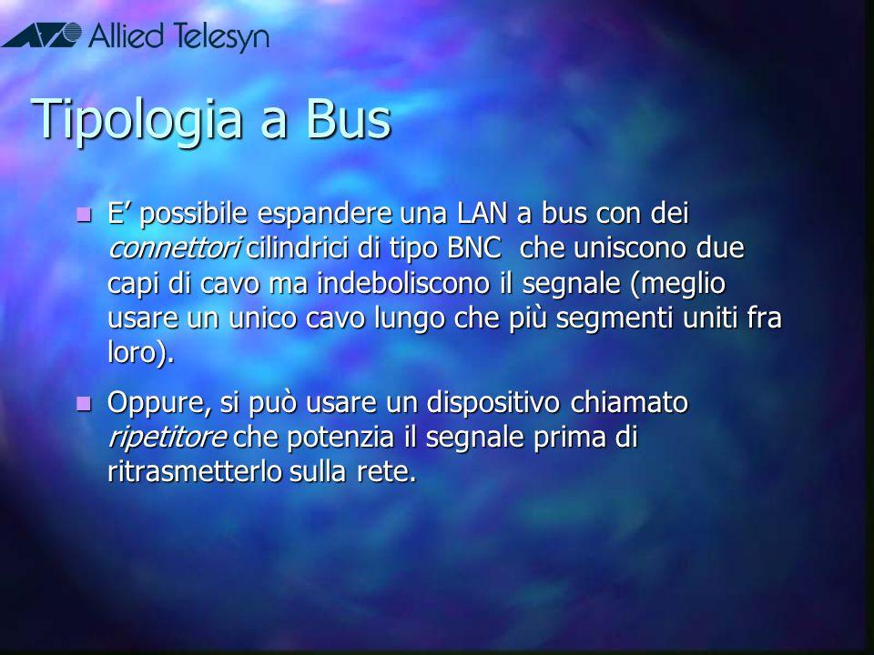 Tipologia a Bus E' possibile espandere una LAN a bus con dei connettori cilindrici di tipo BNC che uniscono due capi di cavo ma indeboliscono il segna