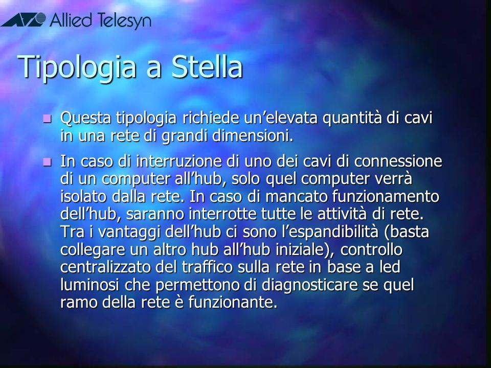 Tipologia a Stella Questa tipologia richiede un'elevata quantità di cavi in una rete di grandi dimensioni. Questa tipologia richiede un'elevata quanti