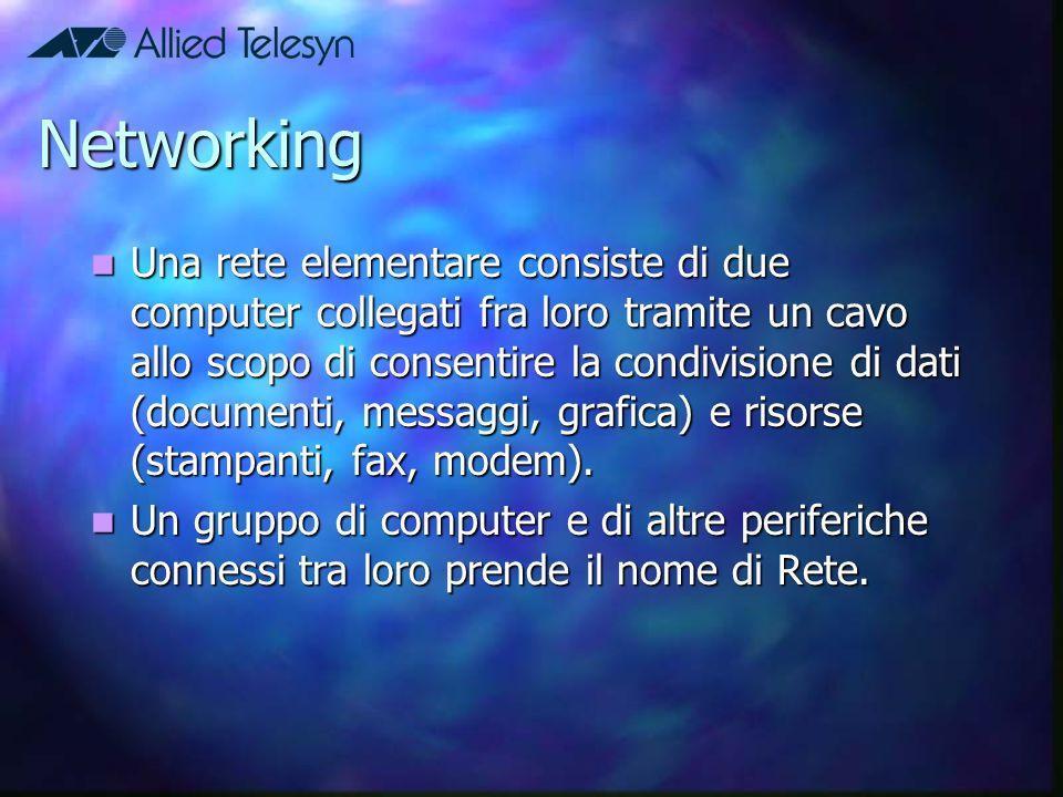 Networking Una rete elementare consiste di due computer collegati fra loro tramite un cavo allo scopo di consentire la condivisione di dati (documenti
