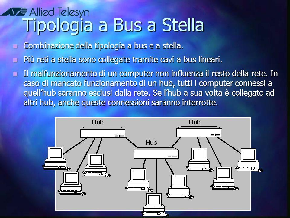 Tipologia a Bus a Stella Combinazione della tipologia a bus e a stella. Combinazione della tipologia a bus e a stella. Più reti a stella sono collegat