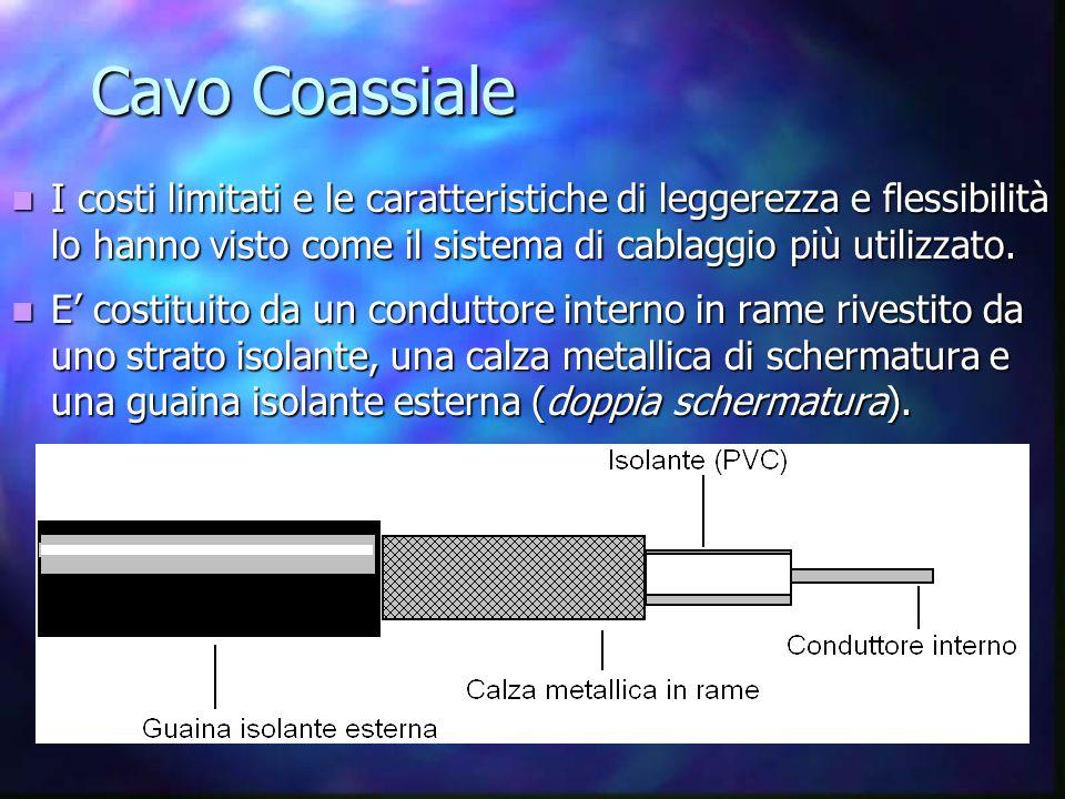 Cavo Coassiale I costi limitati e le caratteristiche di leggerezza e flessibilità lo hanno visto come il sistema di cablaggio più utilizzato. I costi
