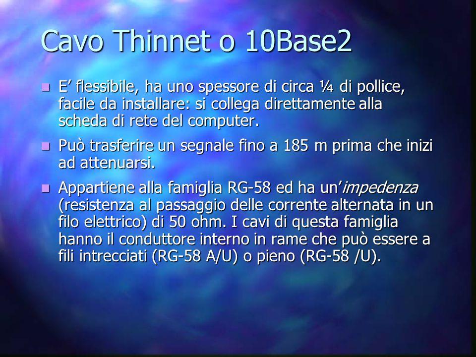 Cavo Thinnet o 10Base2 E' flessibile, ha uno spessore di circa ¼ di pollice, facile da installare: si collega direttamente alla scheda di rete del com