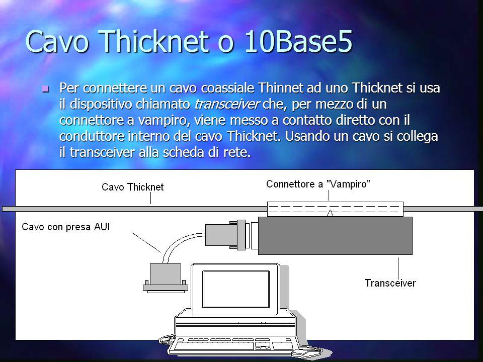 Per connettere un cavo coassiale Thinnet ad uno Thicknet si usa il dispositivo chiamato transceiver che, per mezzo di un connettore a vampiro, viene m
