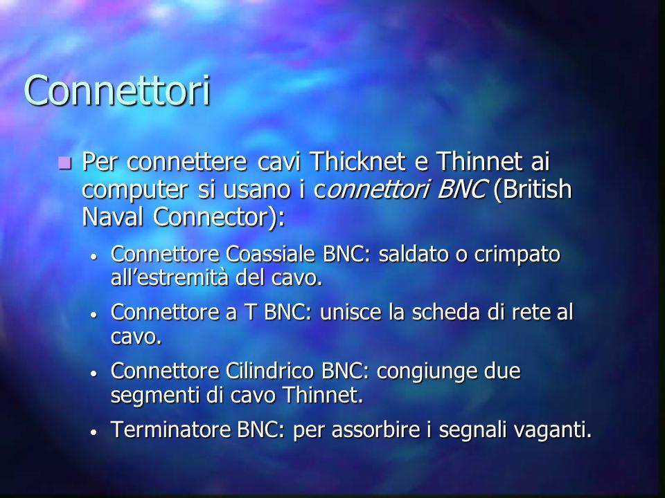 Connettori Per connettere cavi Thicknet e Thinnet ai computer si usano i connettori BNC (British Naval Connector): Per connettere cavi Thicknet e Thin