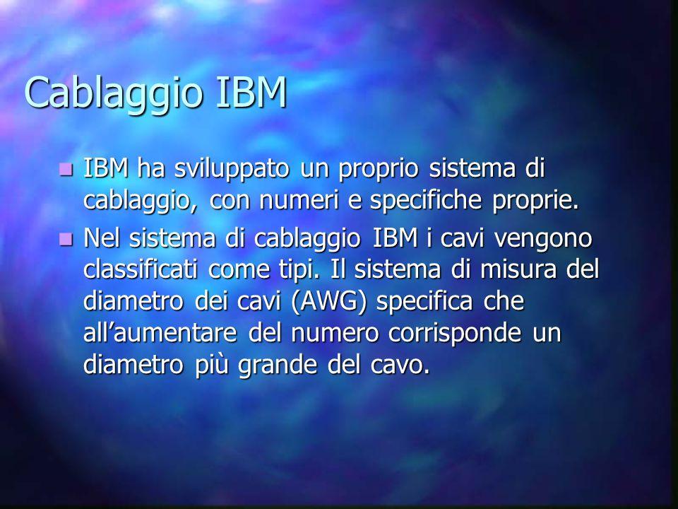 Cablaggio IBM IBM ha sviluppato un proprio sistema di cablaggio, con numeri e specifiche proprie. IBM ha sviluppato un proprio sistema di cablaggio, c