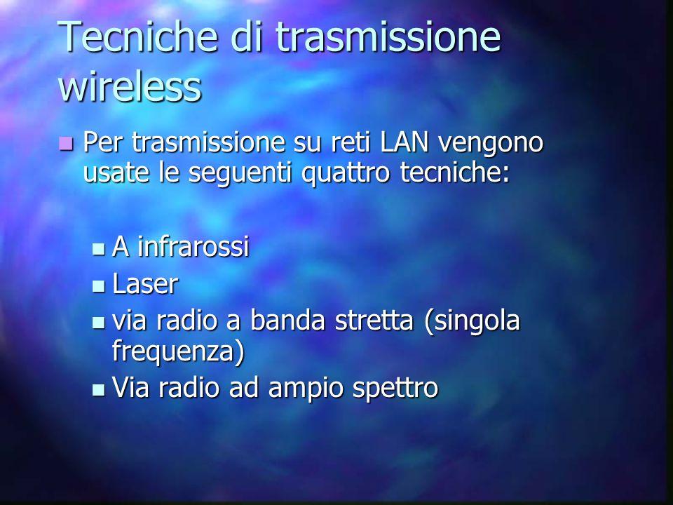Tecniche di trasmissione wireless Per trasmissione su reti LAN vengono usate le seguenti quattro tecniche: Per trasmissione su reti LAN vengono usate
