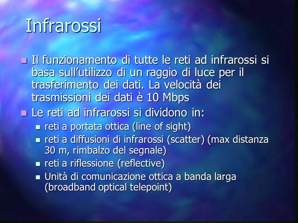 Infrarossi Il funzionamento di tutte le reti ad infrarossi si basa sull'utilizzo di un raggio di luce per il trasferimento dei dati. La velocità dei t
