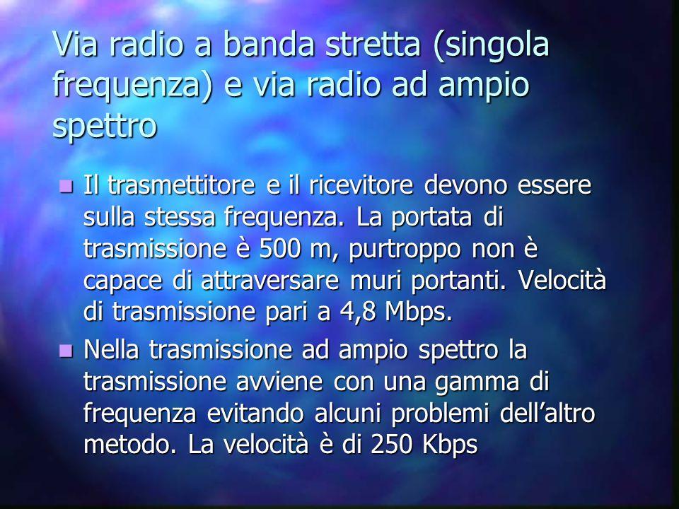 Via radio a banda stretta (singola frequenza) e via radio ad ampio spettro Il trasmettitore e il ricevitore devono essere sulla stessa frequenza. La p