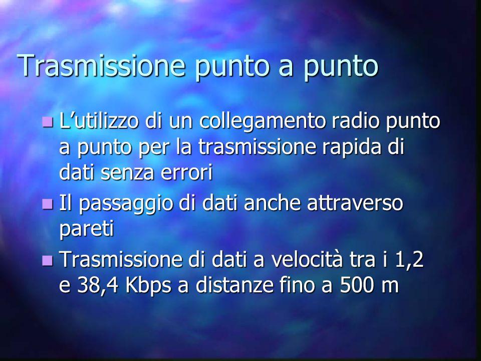 Trasmissione punto a punto L'utilizzo di un collegamento radio punto a punto per la trasmissione rapida di dati senza errori L'utilizzo di un collegam