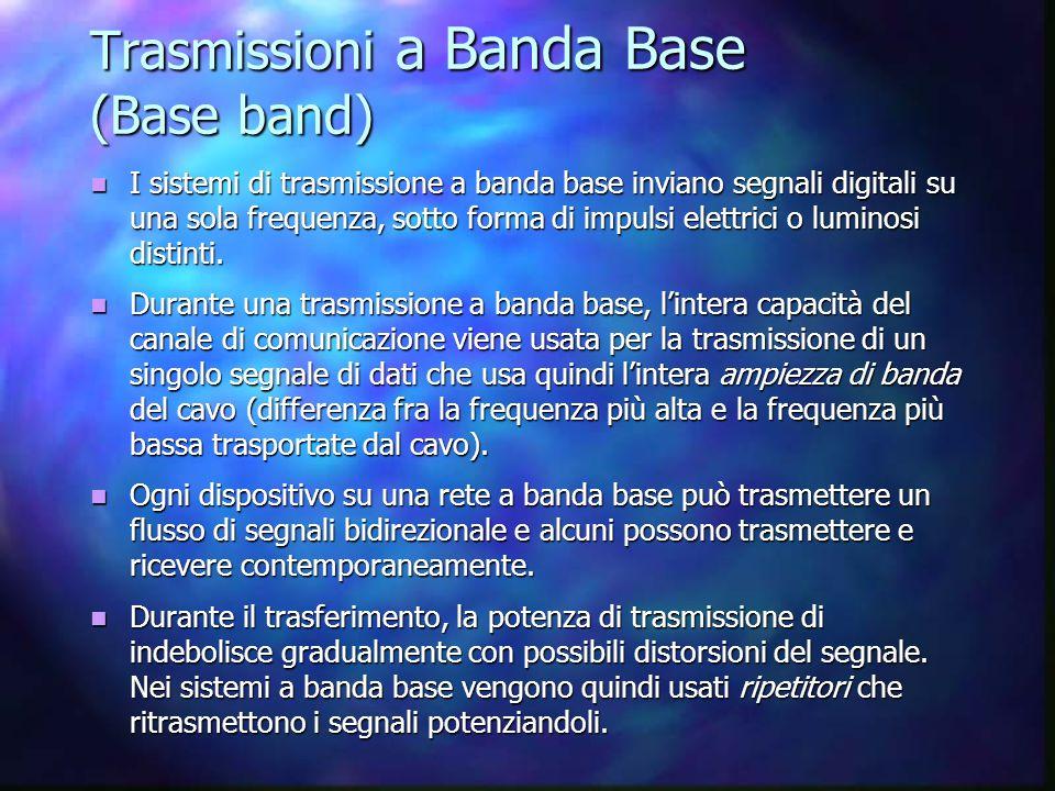 Trasmissioni a Banda Base (Base band) I sistemi di trasmissione a banda base inviano segnali digitali su una sola frequenza, sotto forma di impulsi el