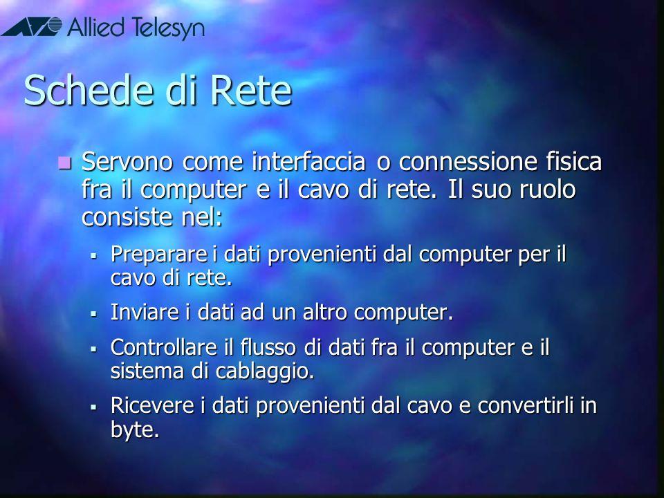 Schede di Rete Servono come interfaccia o connessione fisica fra il computer e il cavo di rete. Il suo ruolo consiste nel: Servono come interfaccia o