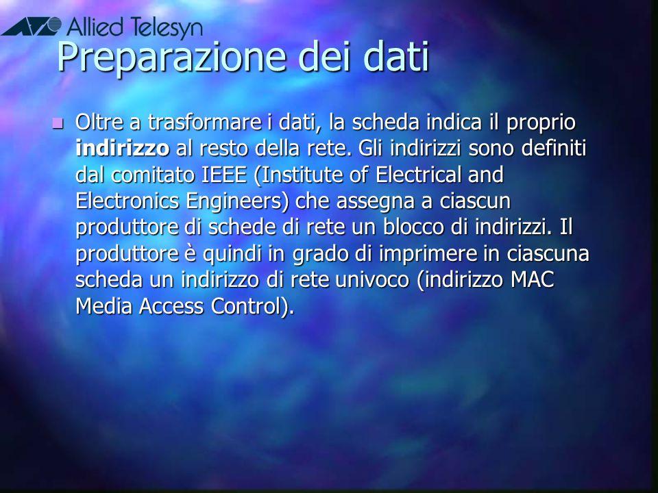Preparazione dei dati Oltre a trasformare i dati, la scheda indica il proprio indirizzo al resto della rete. Gli indirizzi sono definiti dal comitato
