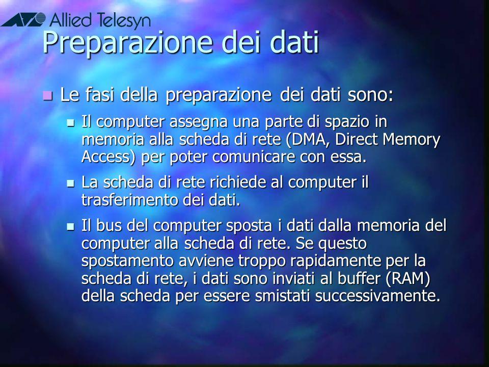 Preparazione dei dati Le fasi della preparazione dei dati sono: Le fasi della preparazione dei dati sono: Il computer assegna una parte di spazio in m