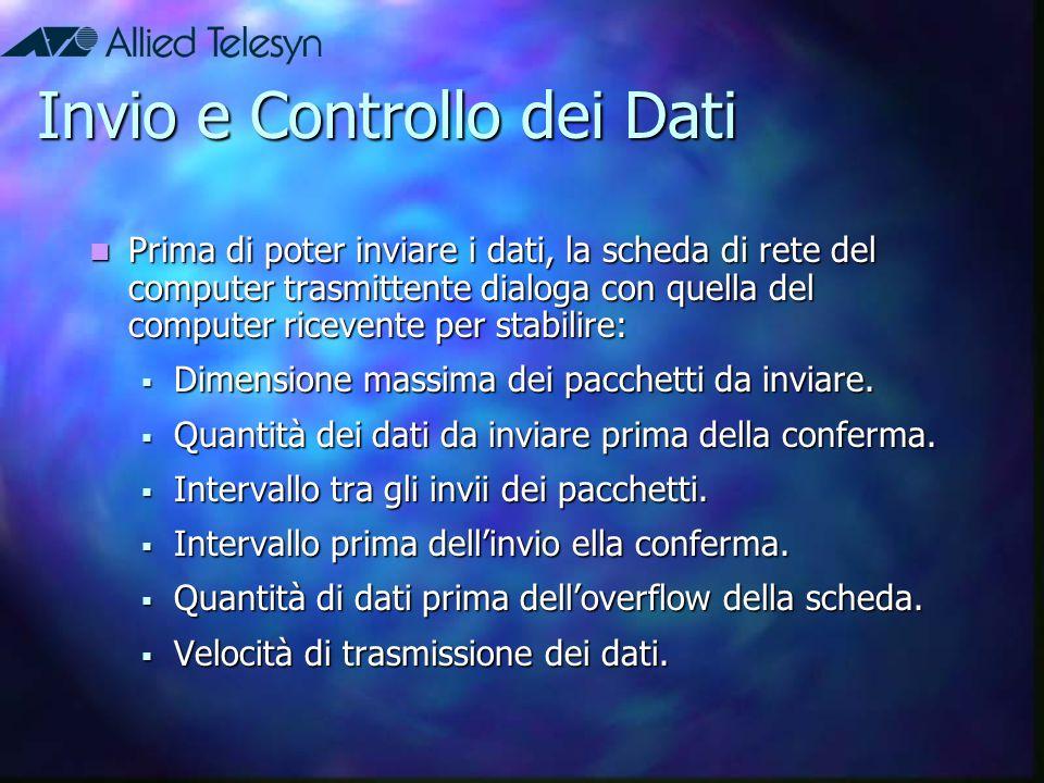 Invio e Controllo dei Dati Prima di poter inviare i dati, la scheda di rete del computer trasmittente dialoga con quella del computer ricevente per st