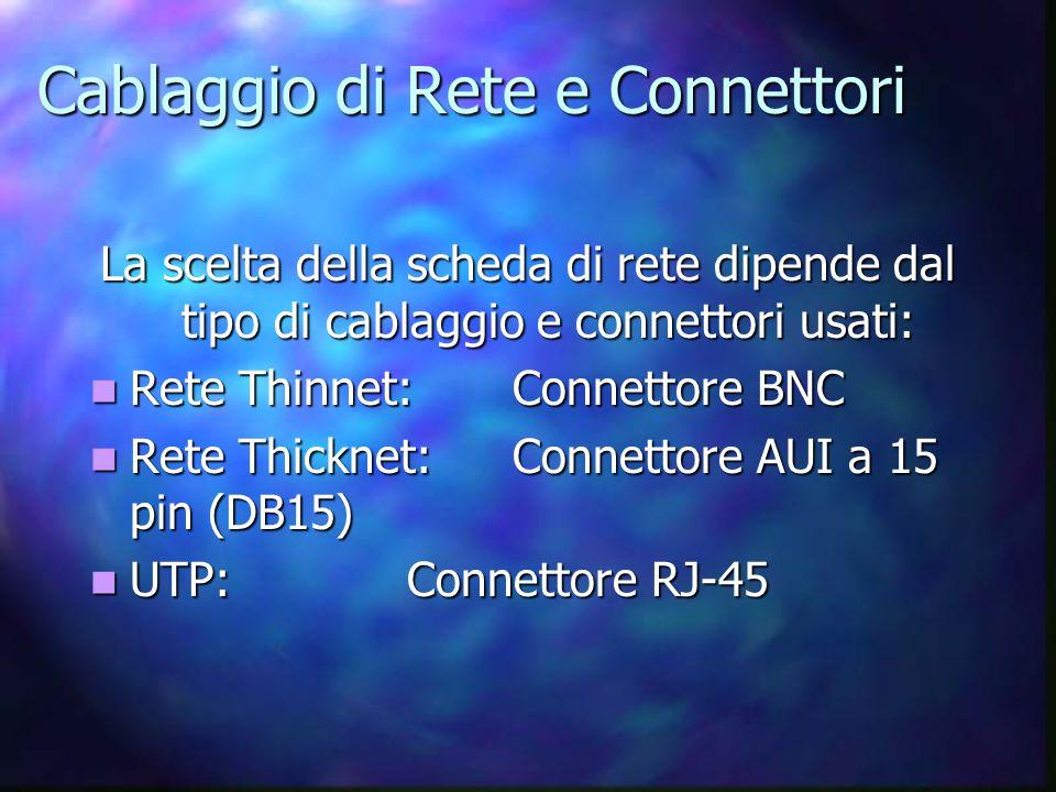 Cablaggio di Rete e Connettori La scelta della scheda di rete dipende dal tipo di cablaggio e connettori usati: Rete Thinnet:Connettore BNC Rete Thinn