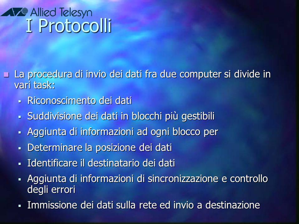 I Protocolli La procedura di invio dei dati fra due computer si divide in vari task: La procedura di invio dei dati fra due computer si divide in vari