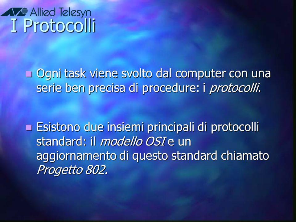 I Protocolli Ogni task viene svolto dal computer con una serie ben precisa di procedure: i protocolli. Ogni task viene svolto dal computer con una ser