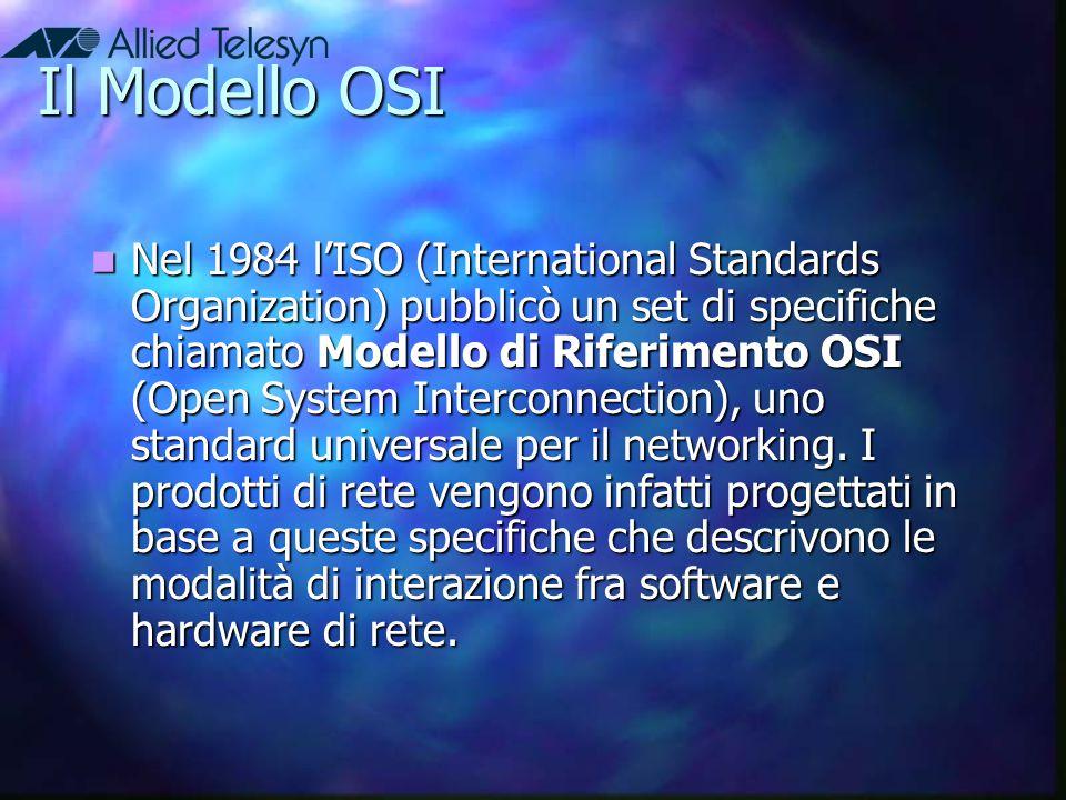 Il Modello OSI Nel 1984 l'ISO (International Standards Organization) pubblicò un set di specifiche chiamato Modello di Riferimento OSI (Open System In