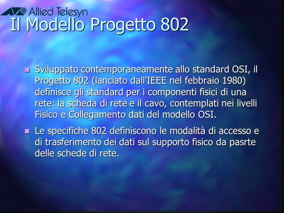 Il Modello Progetto 802 Sviluppato contemporaneamente allo standard OSI, il Progetto 802 (lanciato dall'IEEE nel febbraio 1980) definisce gli standard