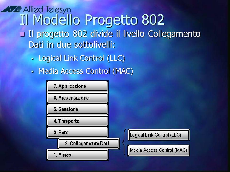 Il Modello Progetto 802 Il progetto 802 divide il livello Collegamento Dati in due sottolivelli: Il progetto 802 divide il livello Collegamento Dati i