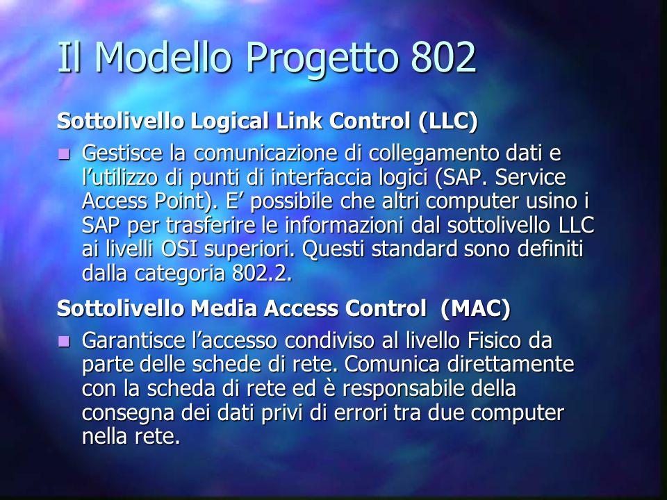 Il Modello Progetto 802 Sottolivello Logical Link Control (LLC) Gestisce la comunicazione di collegamento dati e l'utilizzo di punti di interfaccia lo