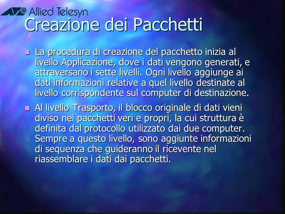 Creazione dei Pacchetti La procedura di creazione del pacchetto inizia al livello Applicazione, dove i dati vengono generati, e attraversano i sette l