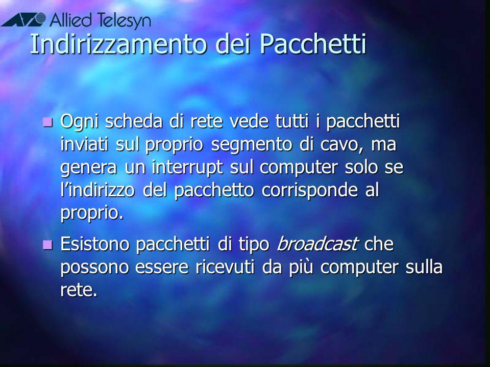 Indirizzamento dei Pacchetti Ogni scheda di rete vede tutti i pacchetti inviati sul proprio segmento di cavo, ma genera un interrupt sul computer solo